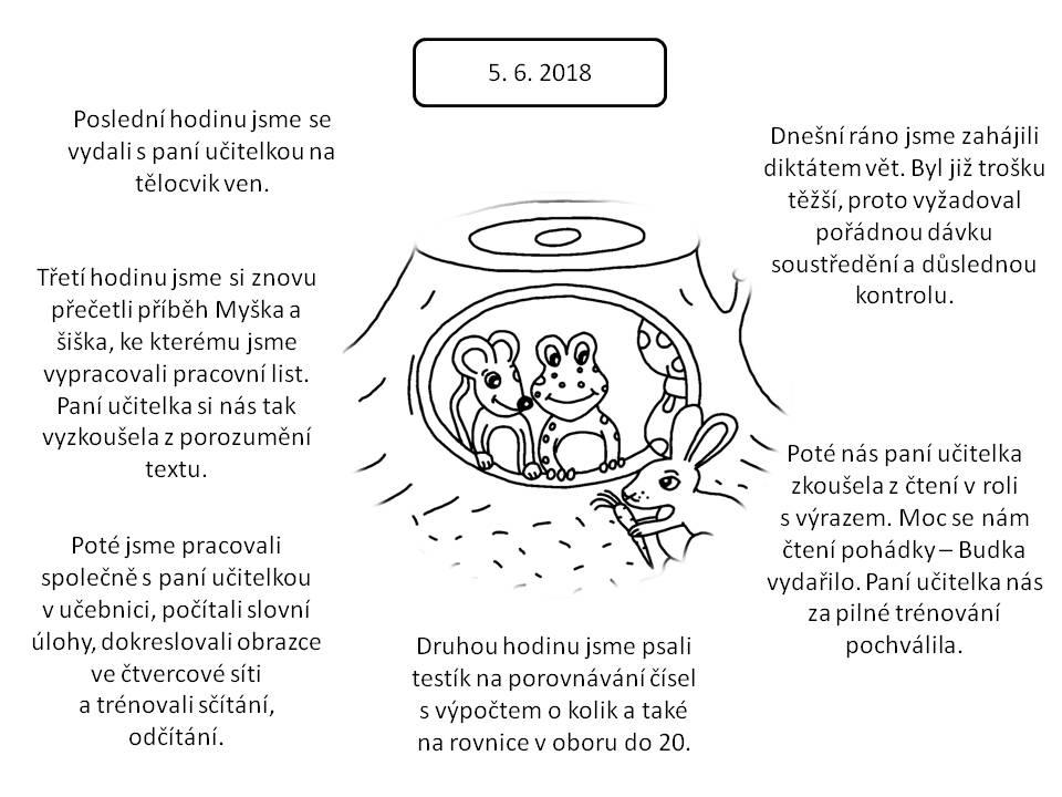 Zs Horsovsky Tyn Trida 2 B